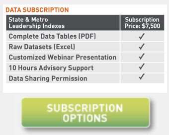 Subscribe to Receive Complete Datasets